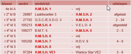 uit slagen.nl